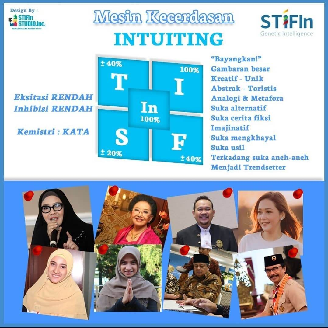 Intuiting